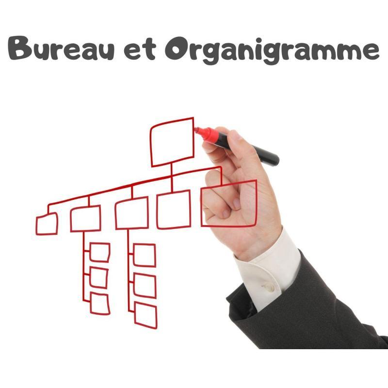 Bureau et organigramme