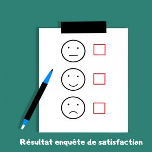 Résultat Enquête de satisfaction